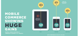 Mobile_Commerce_Growing