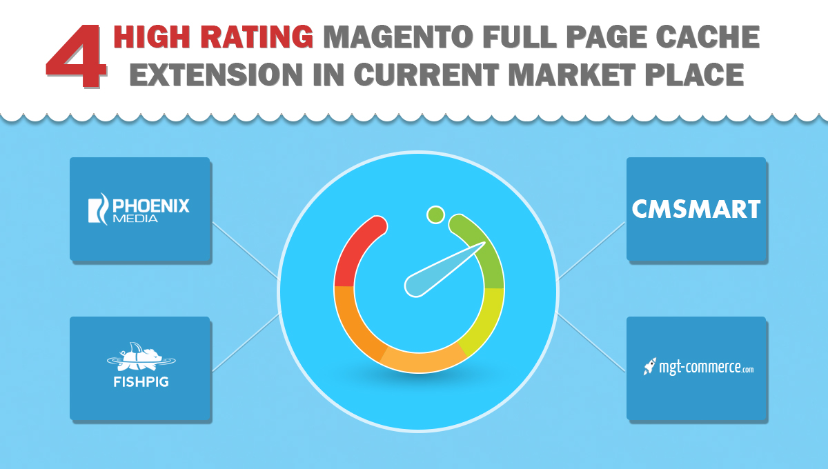 magento-full-page-cache-banner