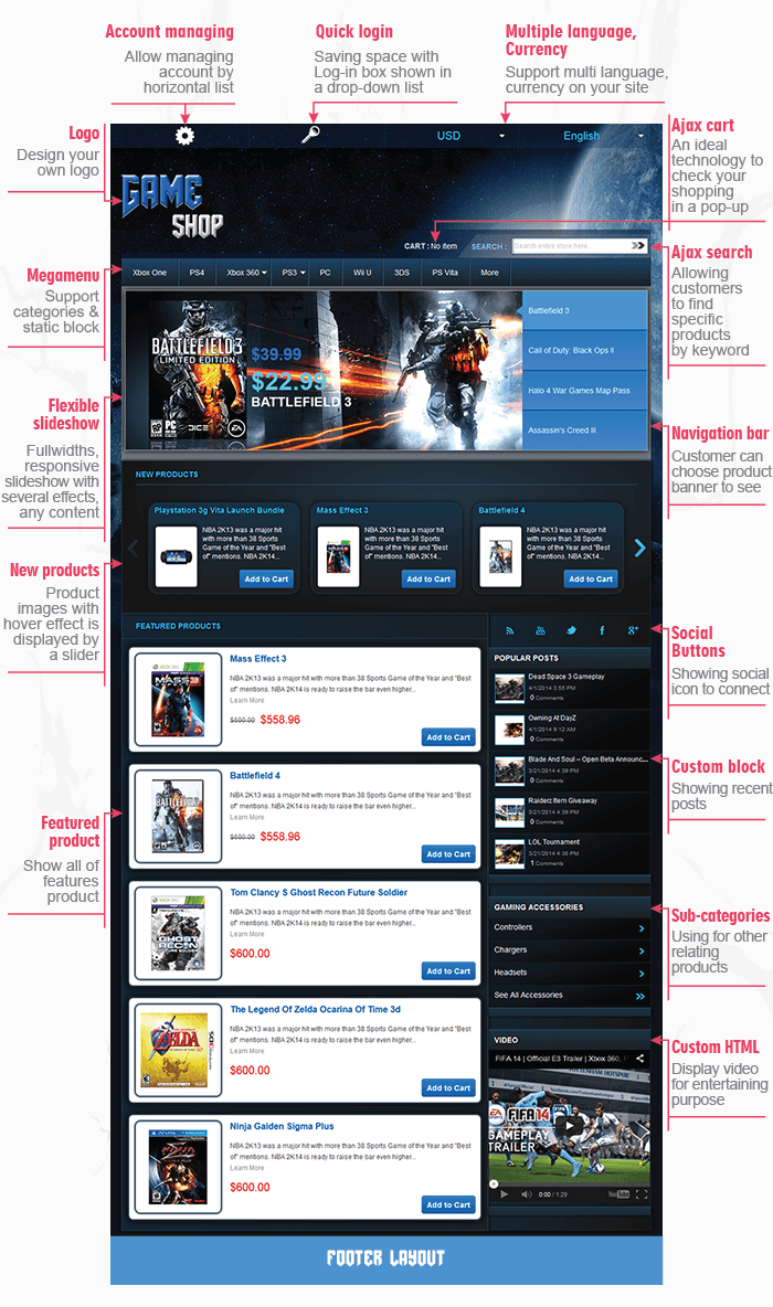 Magento-Game-store-theme-home-page