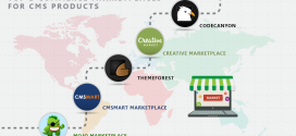 Top-E-commerce-Marketplaces-banner